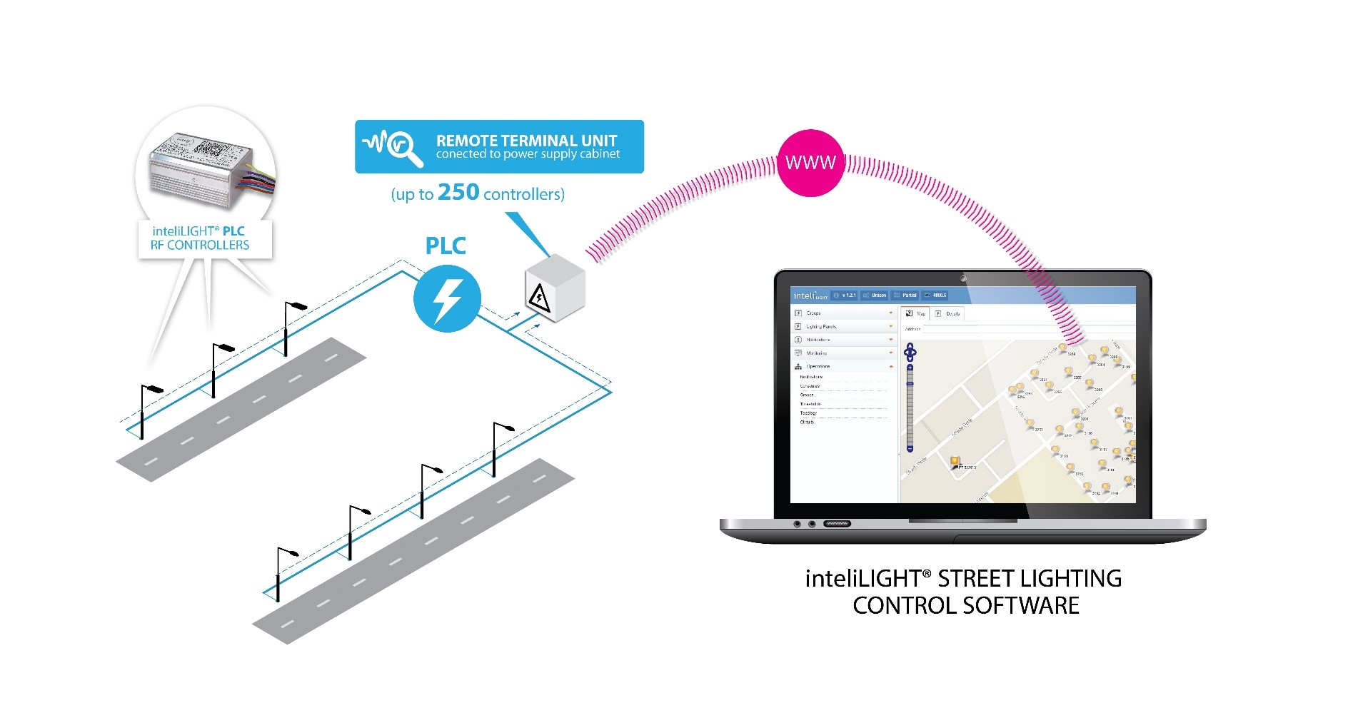 inteliLIGHT® provides the smart street lighting management for Dubai Water Canal